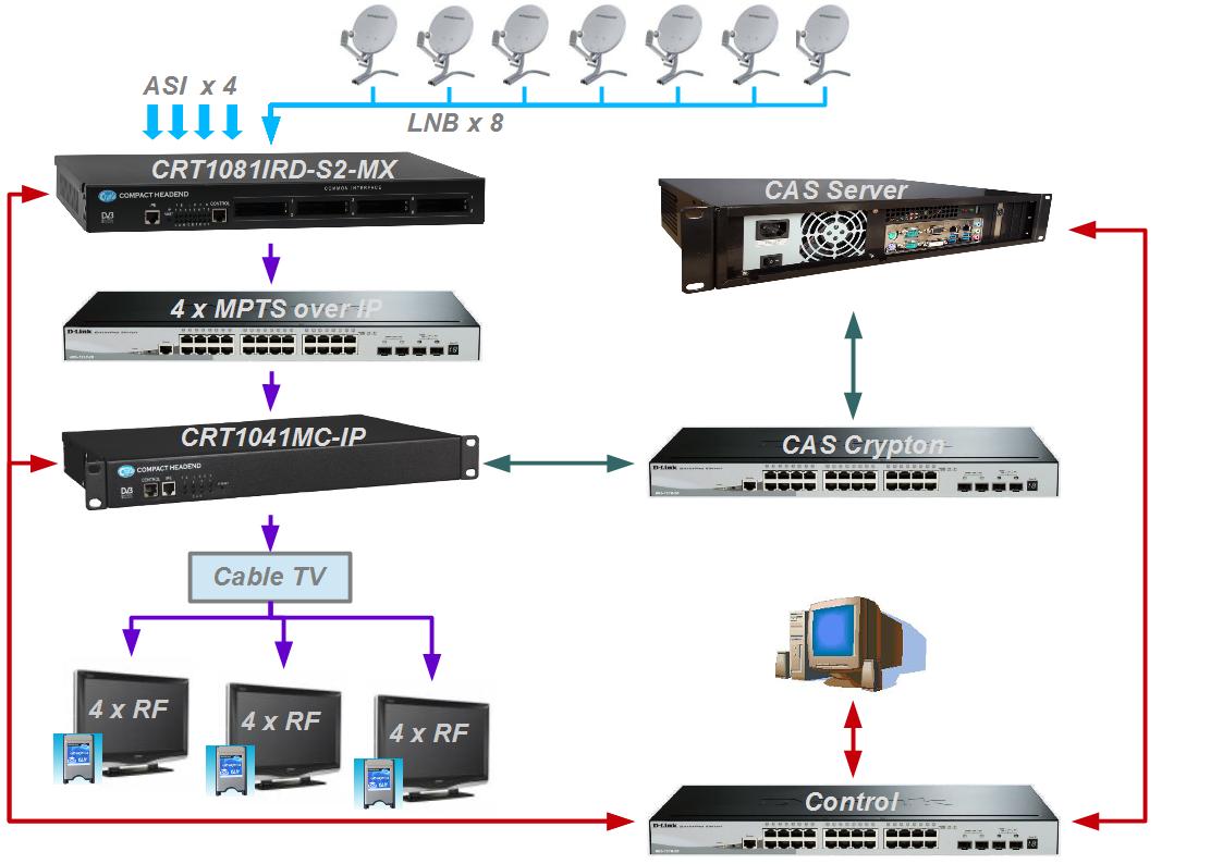 Схема дешифратора кабельного тв